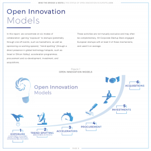 Mind the Bridge & Nesta – The Status of Open Innovation in Europe 2018